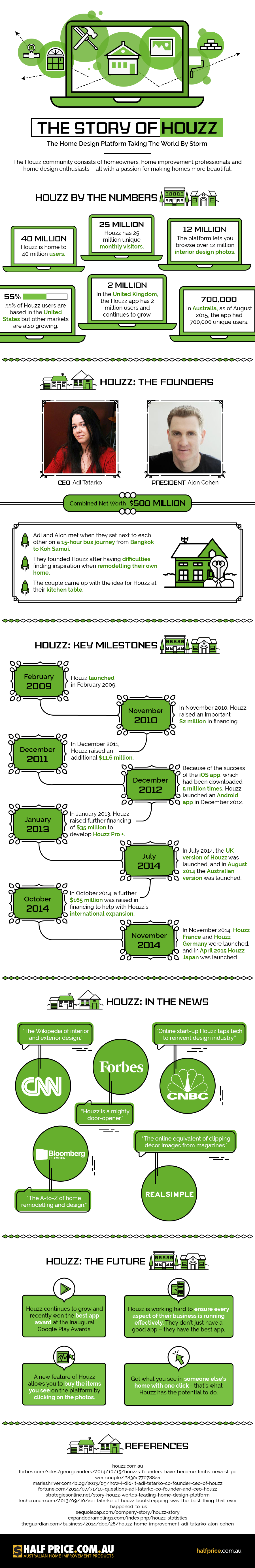 the story of houzz