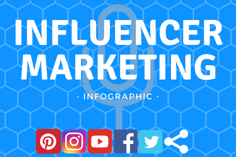 Infographic: Using Influencer Marketing For Hotels