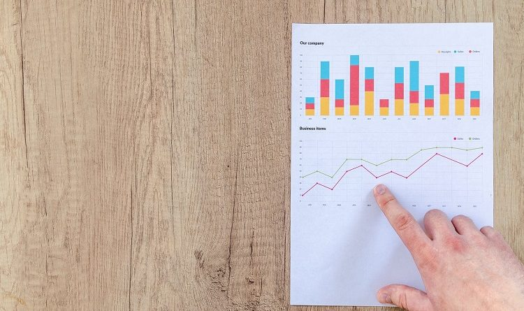 Infographic: Marketing Statistics From 2018