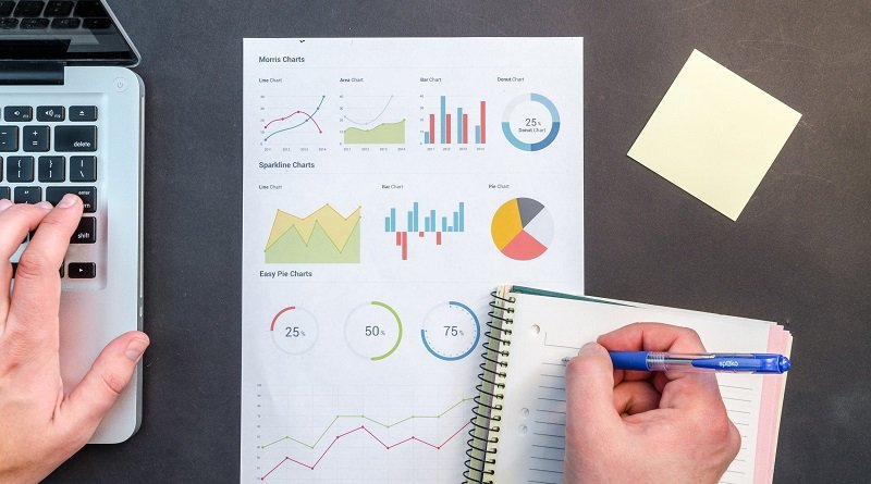 6 Essential Finance KPIs That Drive Business Growth